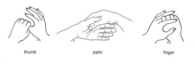 Holding Your Fingers